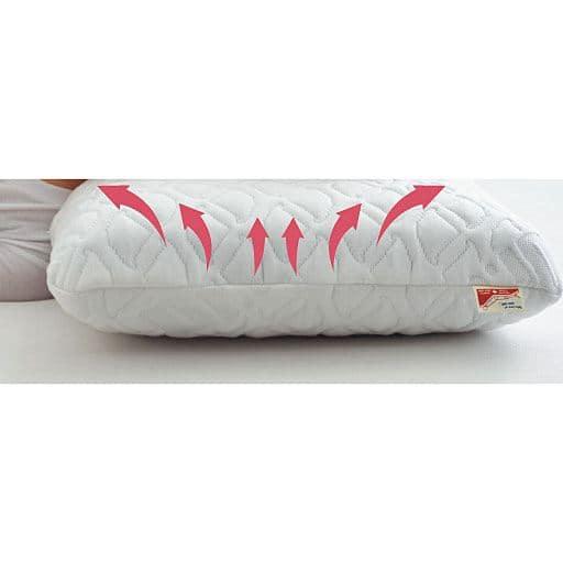 ジェルウレタン枕の小イメージ