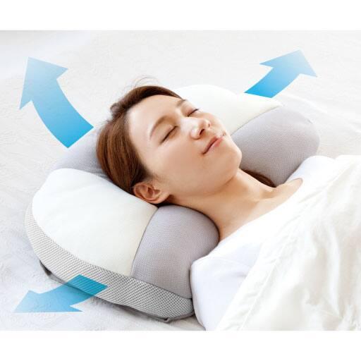 お医者さんの&erg;快適枕 – セシール