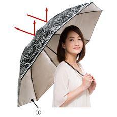 Fortuna 晴雨兼用折りたたみ遮熱日傘