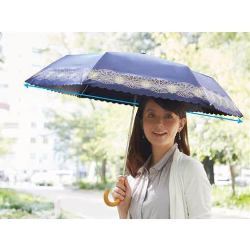 遮光1級コンパクト日傘