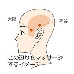 頭痛の時についマッサージするのには意味があった
