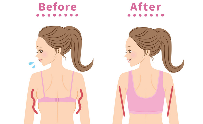 ブラがきつい?太った? だけじゃない大人の女性の体型変化と対処法