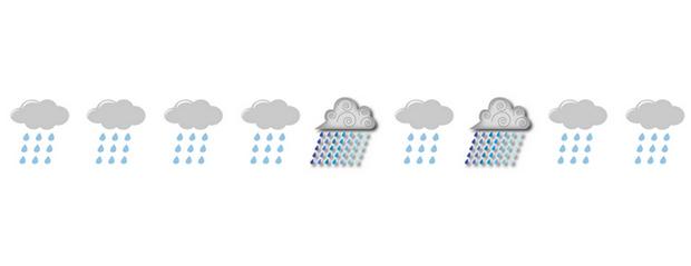 ぐずついたお天気だけでなく、時にゲリラ豪雨が降ったりします