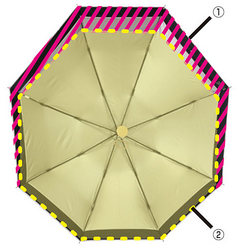 (1)晴雨兼用アシンメトリー折りたたみ傘 (2)通常の傘