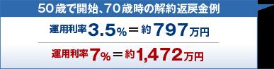 50歳で開始、70歳時の解約返戻金例:運用利率3.5%なら約797万円、7%なら約1472万円